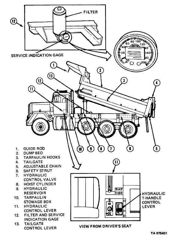 dump truck parts diagram  diagram  auto parts catalog and