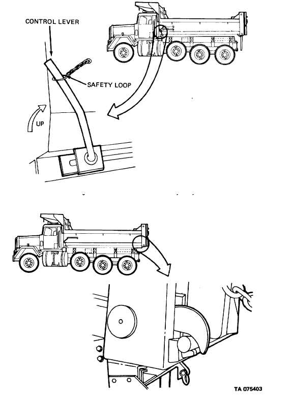 Dump Body Control Lever : Figure control lever and safety loop