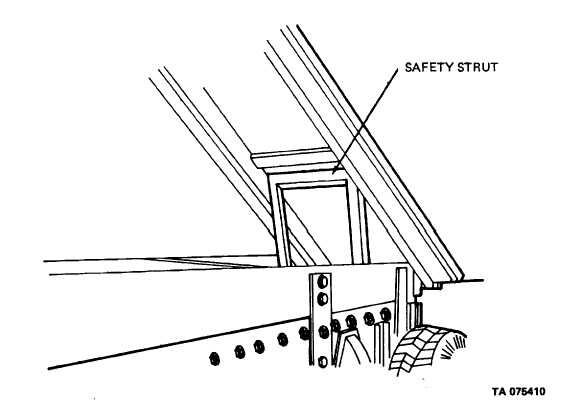 Dump Body Control Lever : Figure safety strut